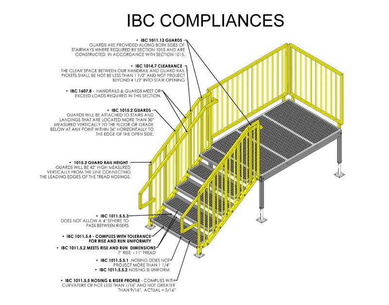 ibc-portable-stair-compliance-diagram