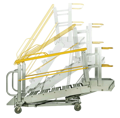 Adjustable Height Mobile Work Platforms
