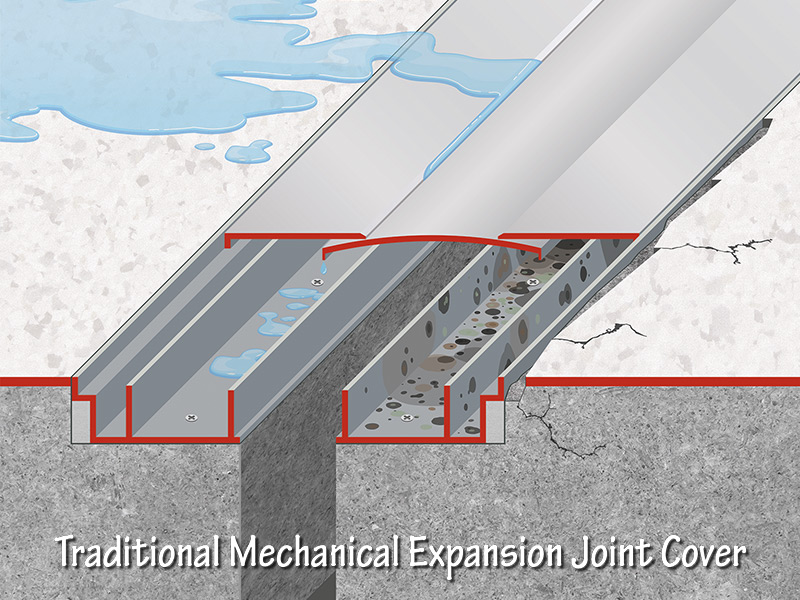 Hospital Expansion Joint Problems Diagram
