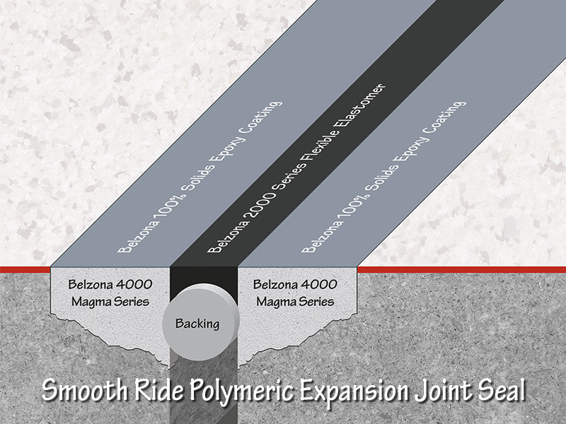 Smooth Ride Floor Expansion Joint Rebuild Diagram