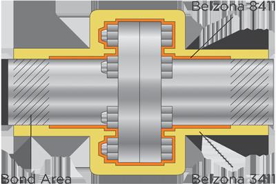 Cutaway Detail of Pipe Flange Encapsulation